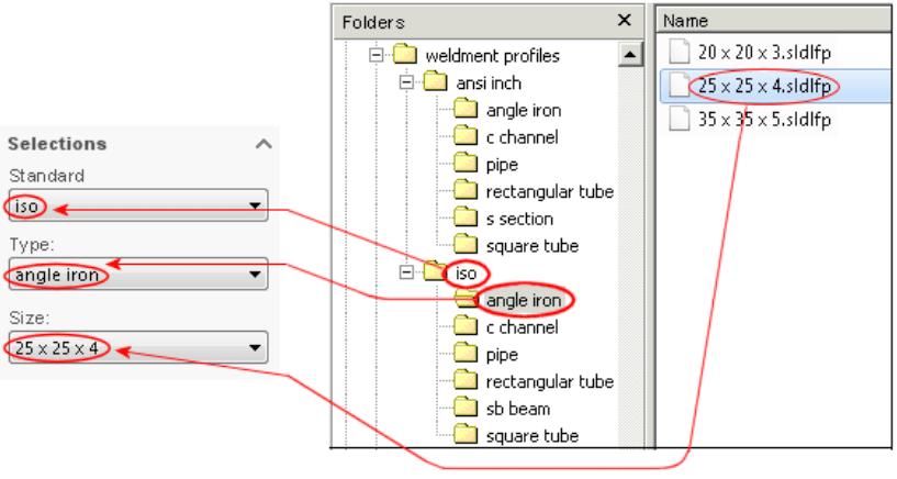 technicky-tip-–-solidworks-pridani-vlastniho-profilu-do-knihovny-8